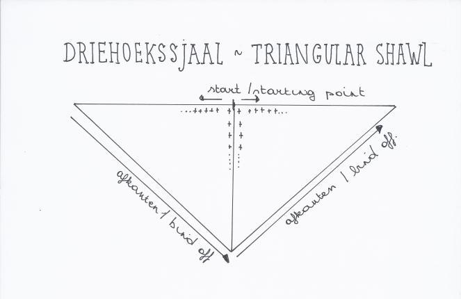 driehoekssjaal